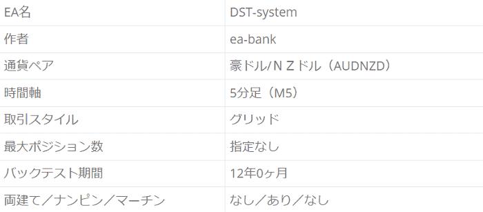 ① DST-system - EA詳細