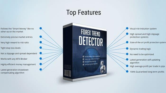 Forex Trend Detector[フォレックストレンドディテクター]を検証してレビュー