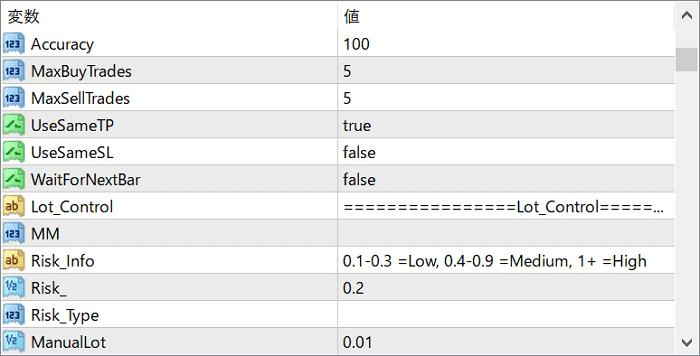 Forex Flex EAの全パラメーターを解説