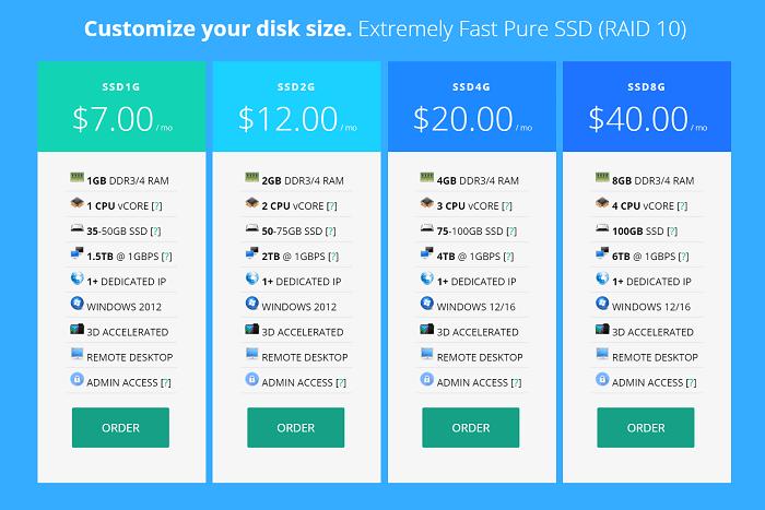 【格安VPS】VirMachを利用中なのでレビューする【メモリ1GBで6ドルから】