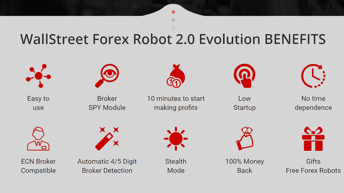 【簡単解説】WallStreet Forex Robot 2.0 Evolutionのパラメーターの設定