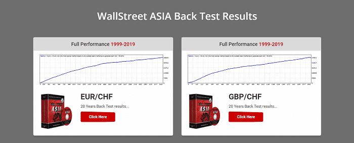 WallStreet ASIAを検証する【レビュー】