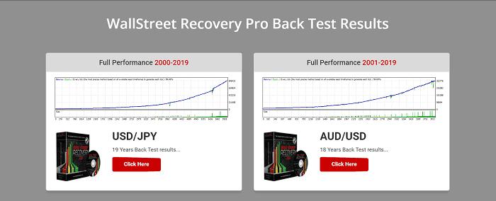 WallStreet Recovery Proを検証する【レビュー】