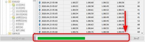 手順④:指定した通貨ペア、時間足のヒストリカルデータの取得が始まり、緑のバーが右端まで来たら完了です