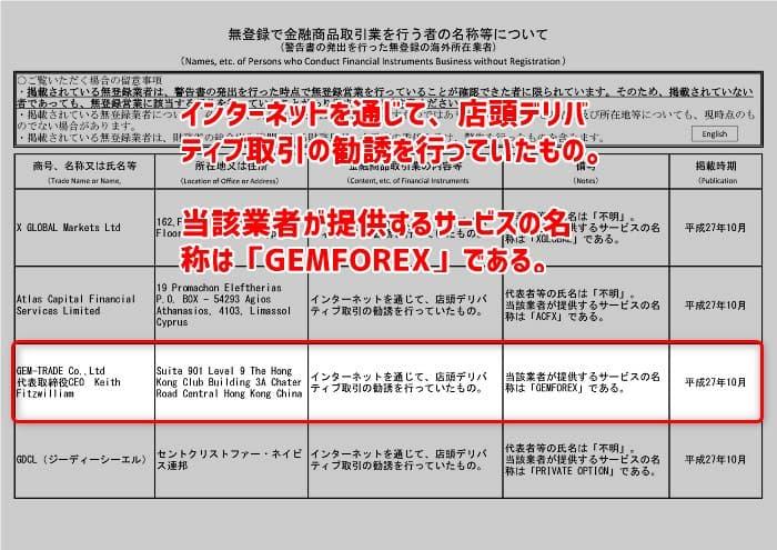 評判①:GEMFOREXは金融庁が悪質業者に指定→◎