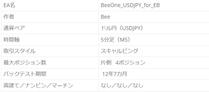 ① BeeOne_USDJPY - EA詳細