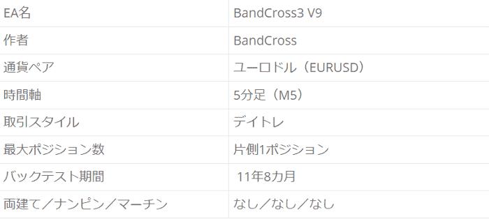 ① BandCross3 V9 - EA詳細