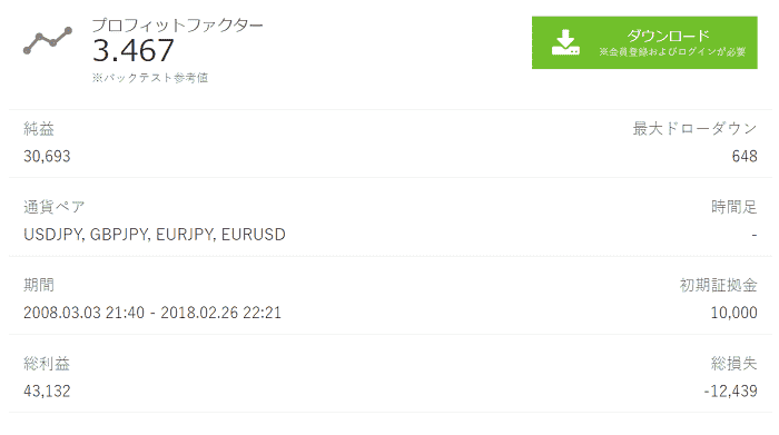 ① Happy Coin EA概要