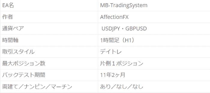 ① MB-TradingSystem - EA詳細