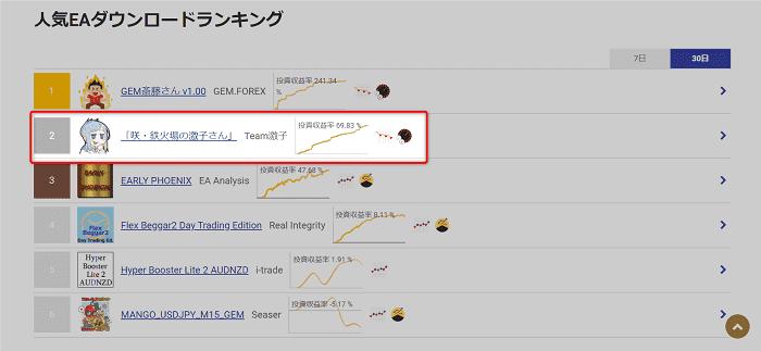 GEM-Trade 人気EAダウンロードランキング(30日)第2位