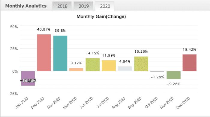 MT4でFX自動売買 EAランキング | 2020年12月度 第4位