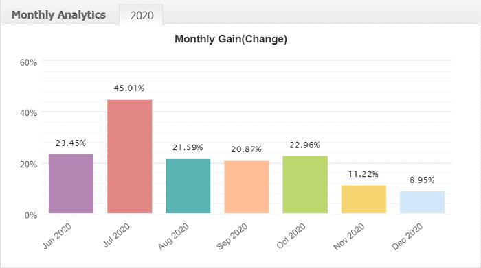 MT4でFX自動売買 EAランキング | 2020年12月度 第9位