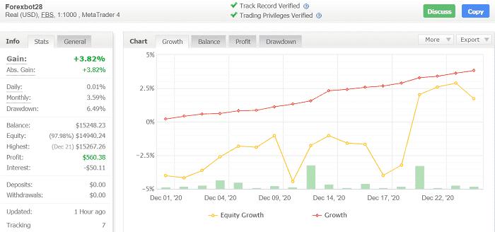 MT4でFX自動売買 EAランキング | 2020年12月度 第14位