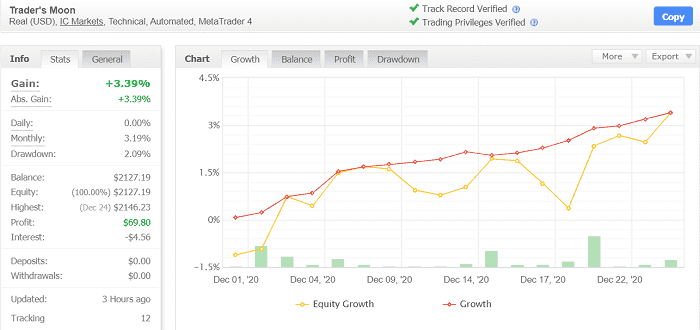 MT4でFX自動売買 EAランキング | 2020年12月度 第17位