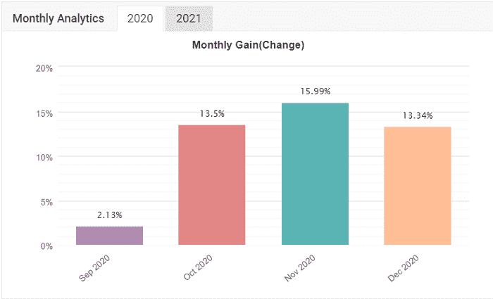 MT4でFX自動売買 EAランキング | 2021