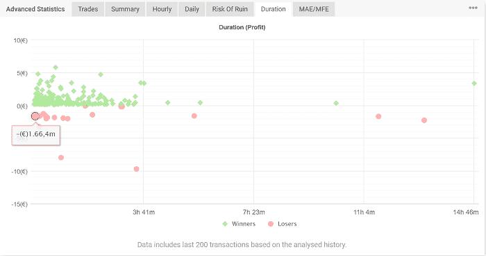 ①XMでEA自動売買するべき?:Volatility Factor 2.0 Proの場合