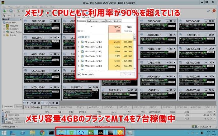 現在、メモリ4GBでMT4を7台動かしています