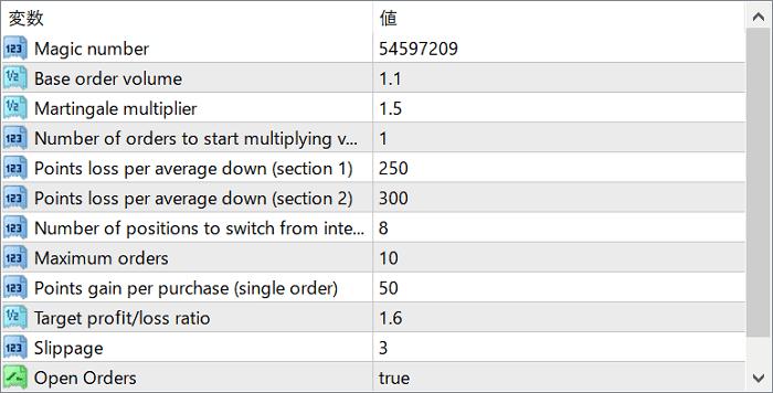 キツネEAのパラメータ設定はマジックナンバーを除くと11個