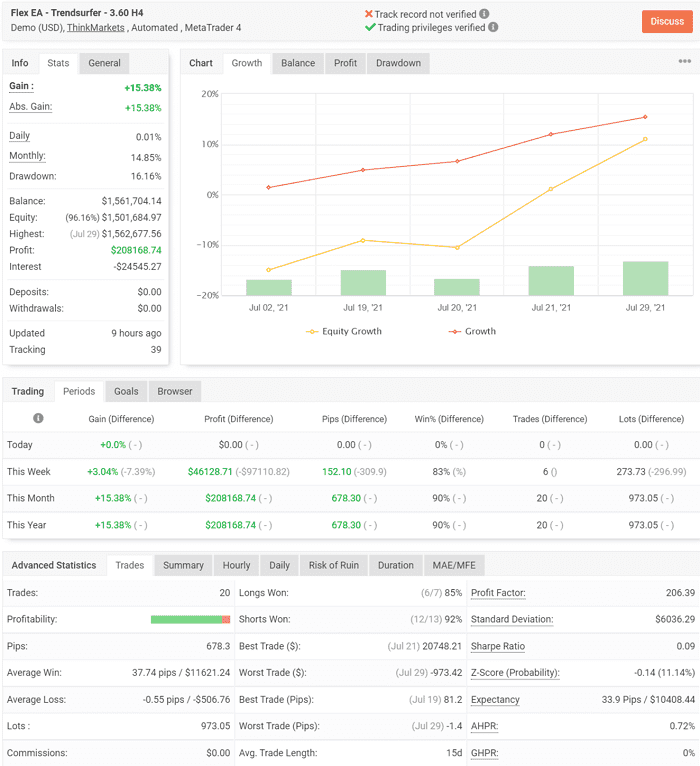 MT4でFX自動売買 EAランキング|月間利回り